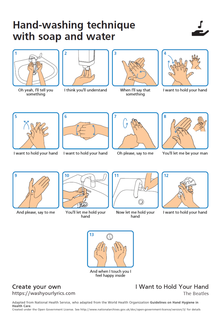 Hand Wash Dance Committee On Temporary Shelter Try to search more transparent images related to hand wash png |. hand wash dance committee on